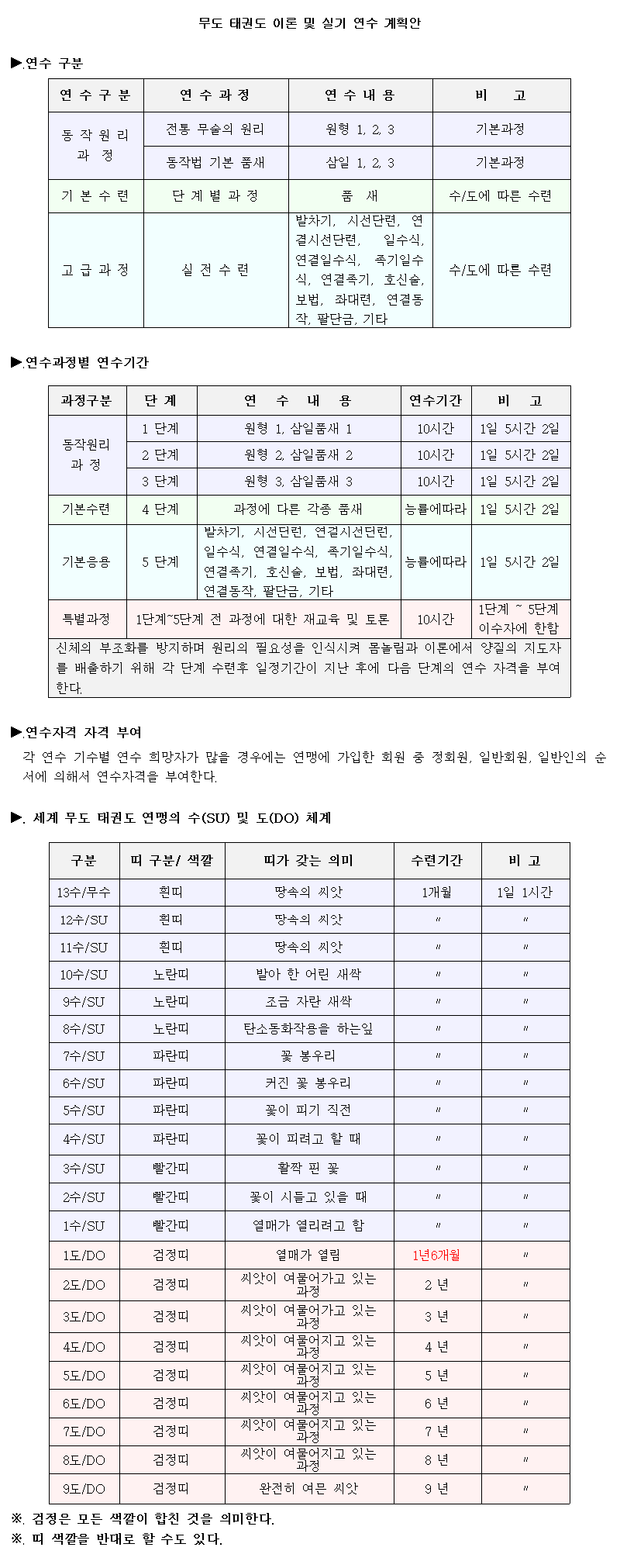 _16_무도태권도이론및실기연수계획.png