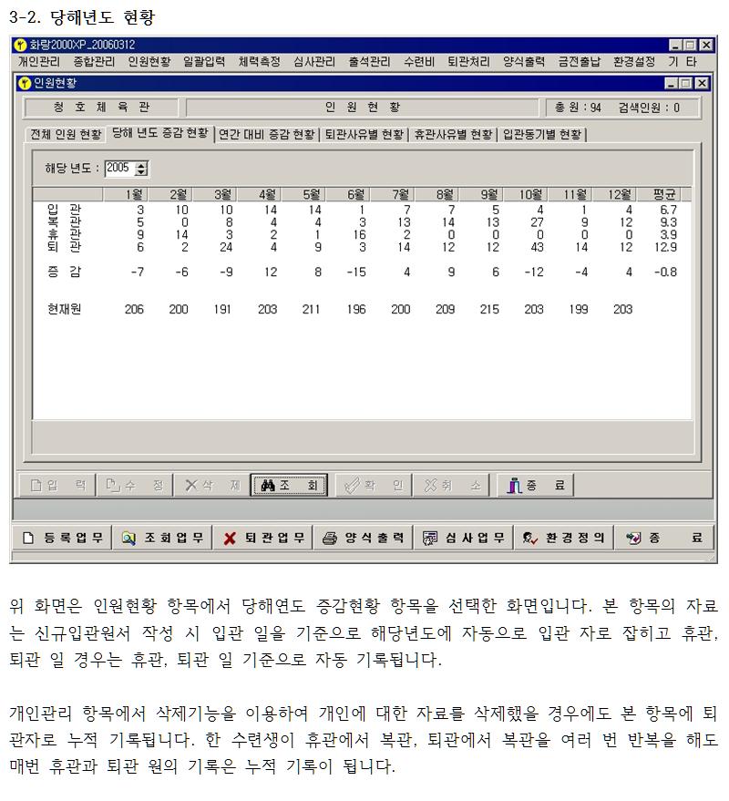 _종합_3-2_당해년도현황.png