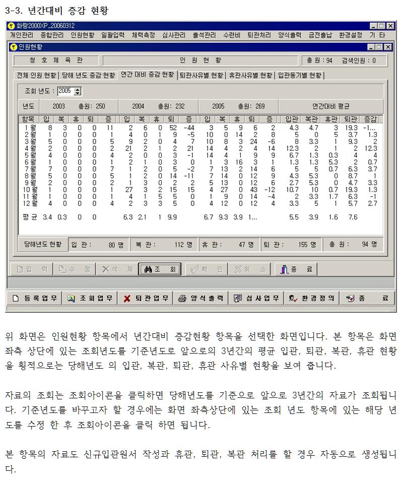 _종합_3-3_년간대비증감현황.png