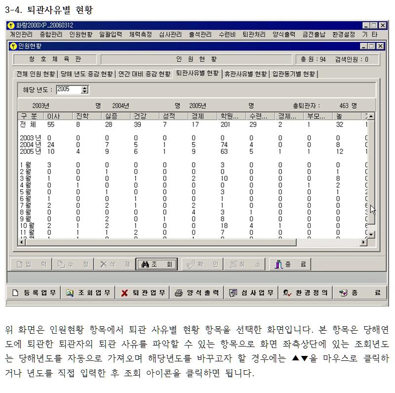 _종합_3-4_퇴관사유별현황.png