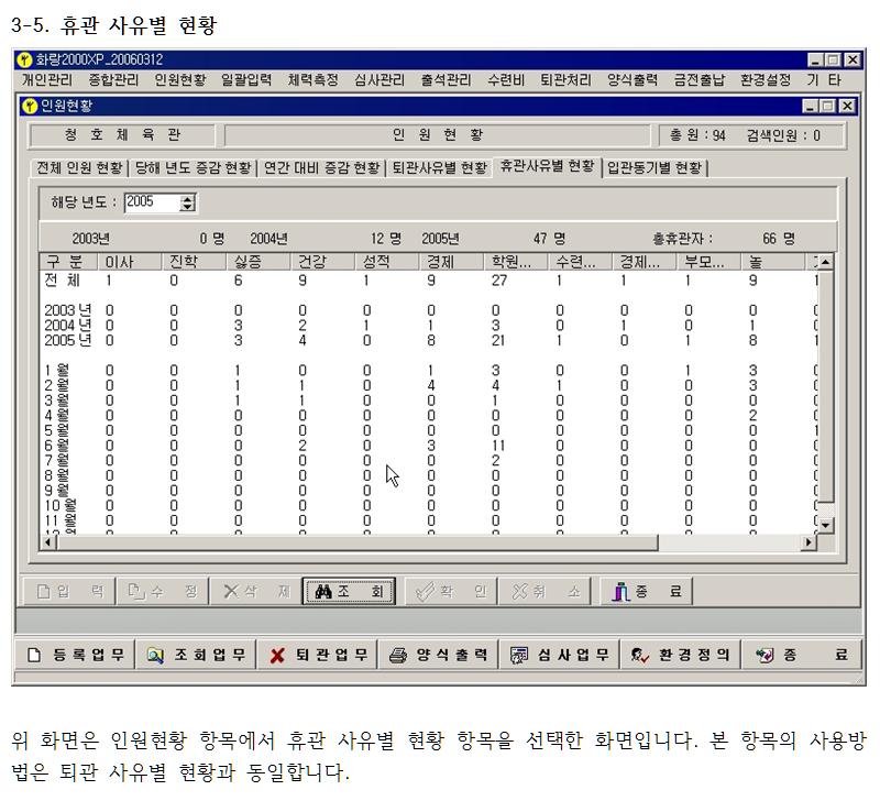_종합_3-5_휴관사유별현황.png