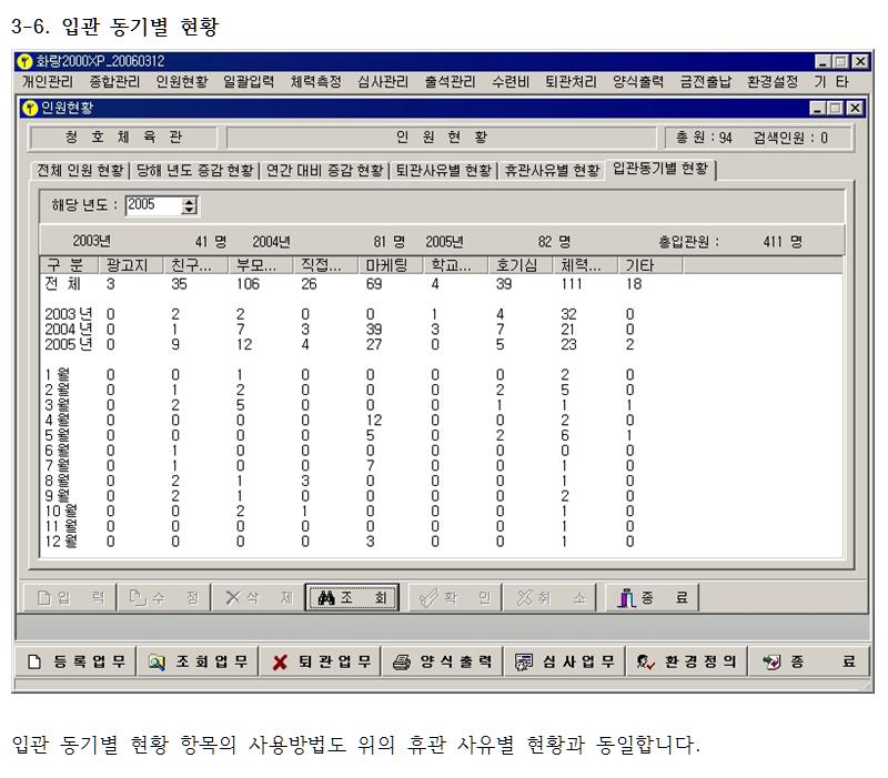 _종합_3-6_입관동기별현황.png